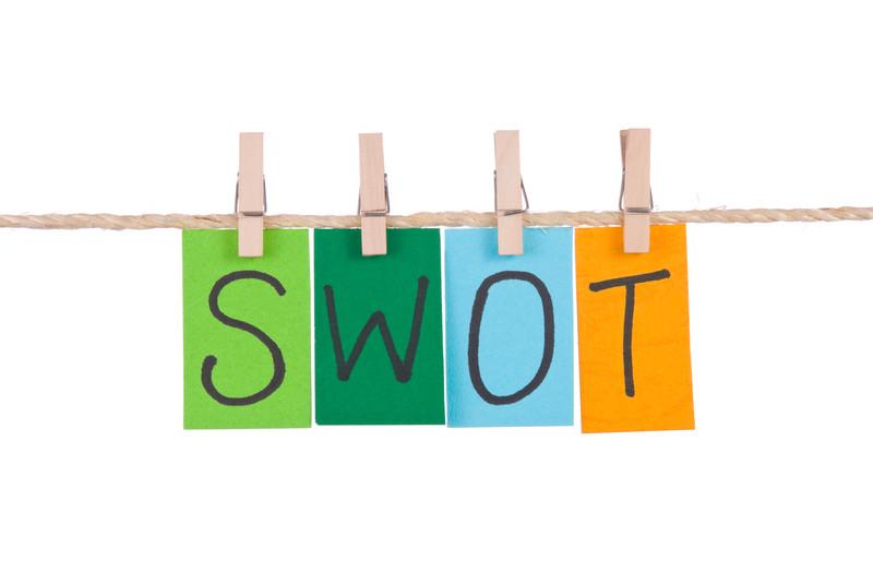 swot-analysis-1 (Demo)